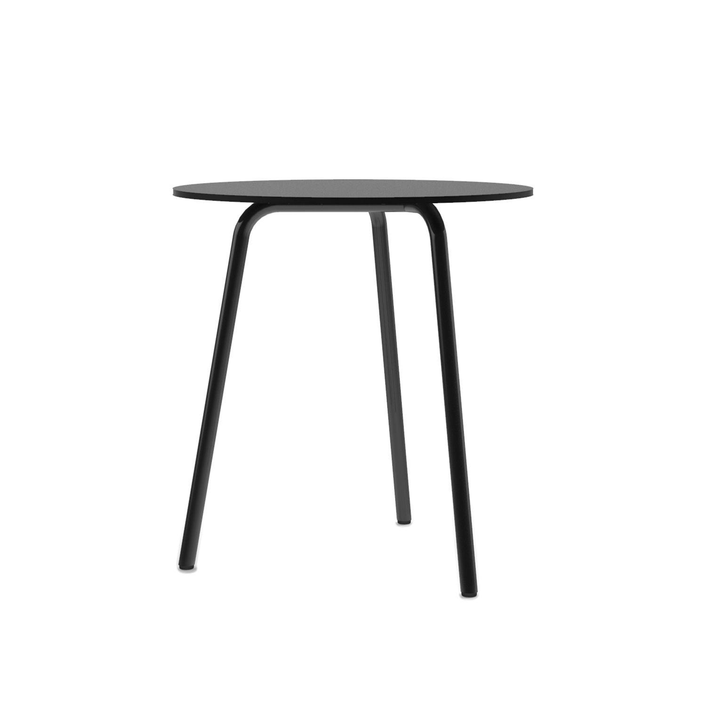 rna table
